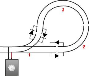 Keerlus oplossing diodes