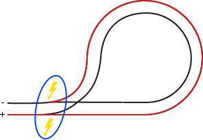 Keerlus probleem / kortsluiting